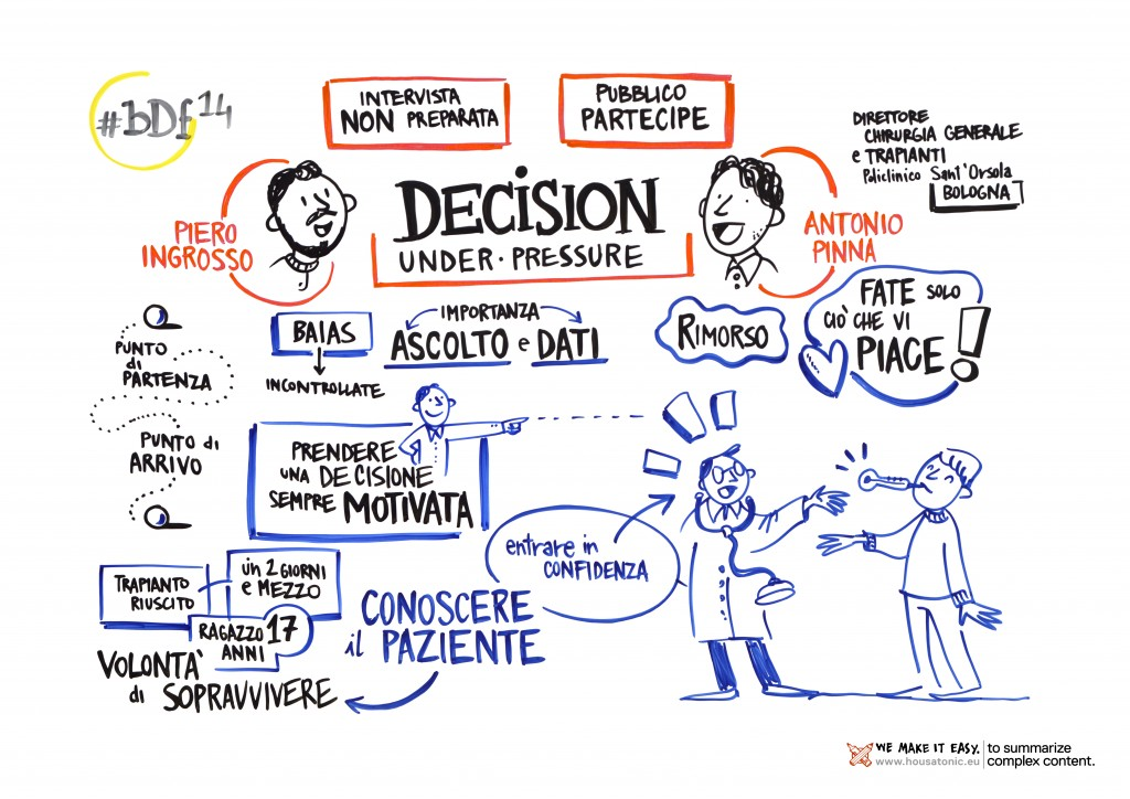 BDF_Decision Under Pressure