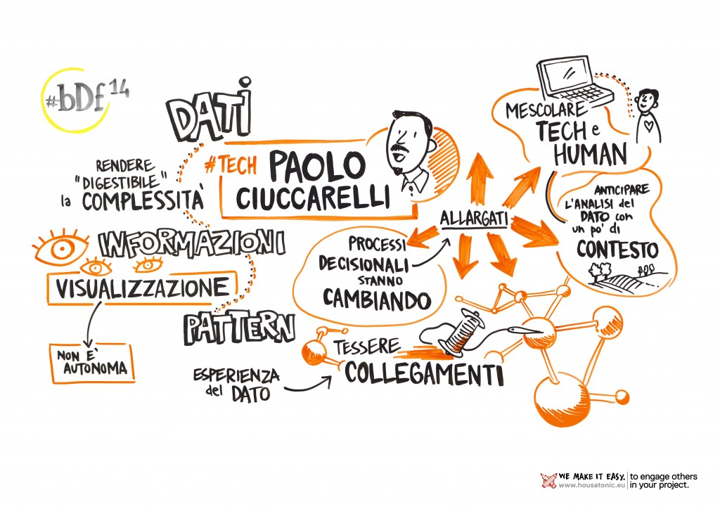 BDF_Paolo Ciuccarelli