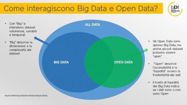 Big data_Open data