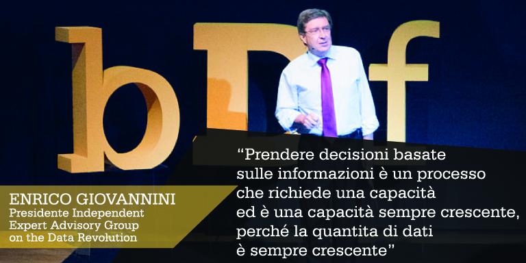 #bDf15Quotes